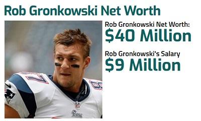 Rob Gronkowski Net Worth