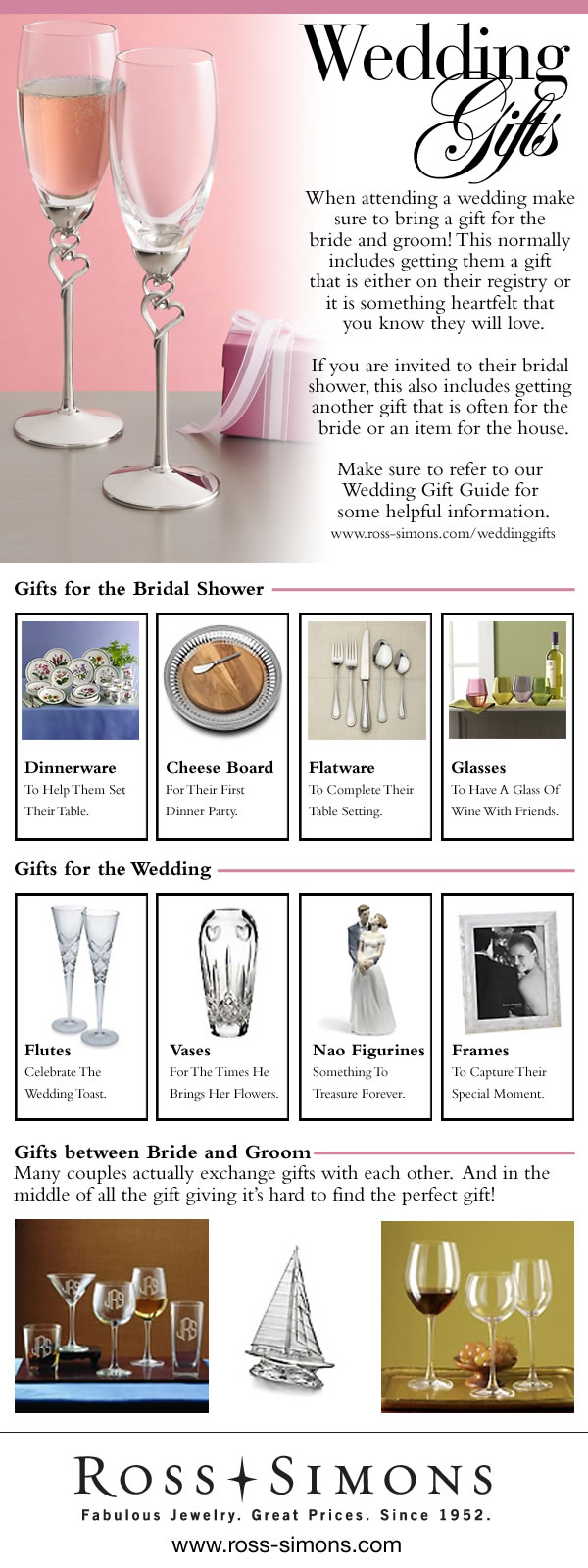 Infographic about the best gifts that are most needed and desired by brides and grooms