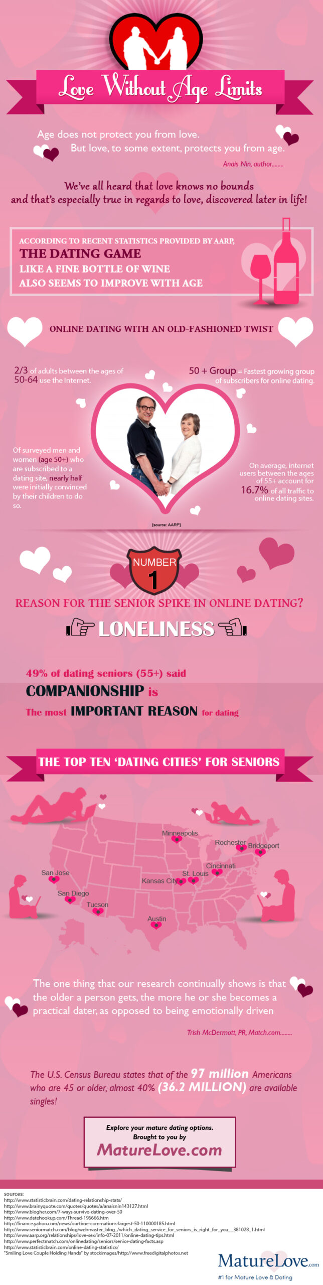 Infographic about love facts for people at all ages