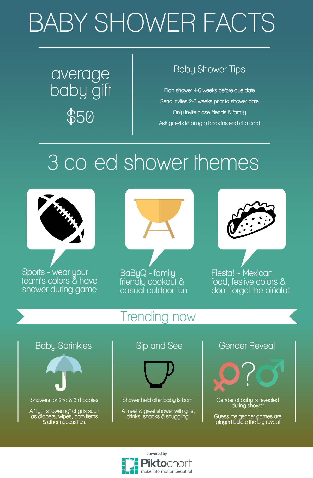 Infographic about the baby shower fun facts
